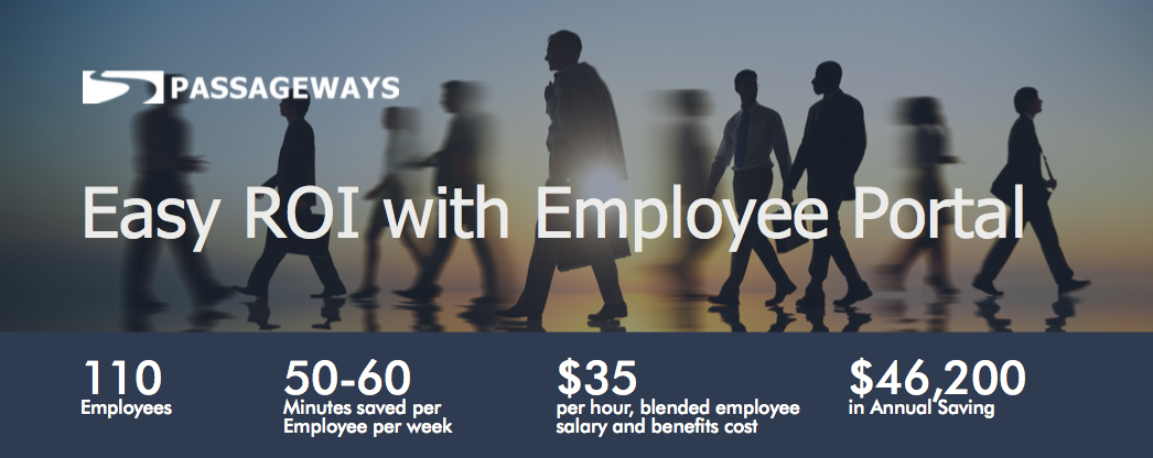 ROI with Employee Portals